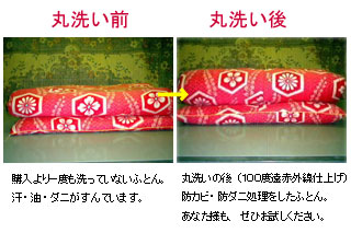 岡山の布団丸洗い・布団リースならユウワサンクリーン