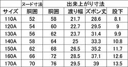 小学生制服 冬用 丈長【3分丈】半ズボン 120A-170A オリジナル メール便OK